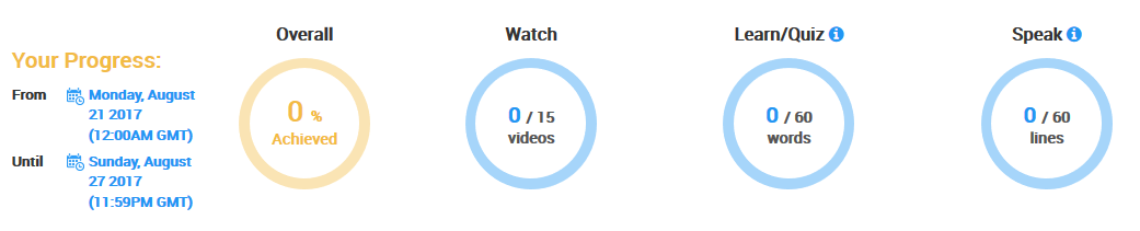 Why does my EnglishCentral dashboard only show my progress for one